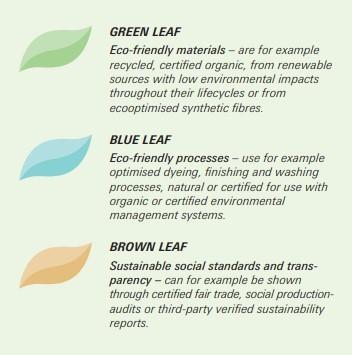Heimtextil Eco Leaves